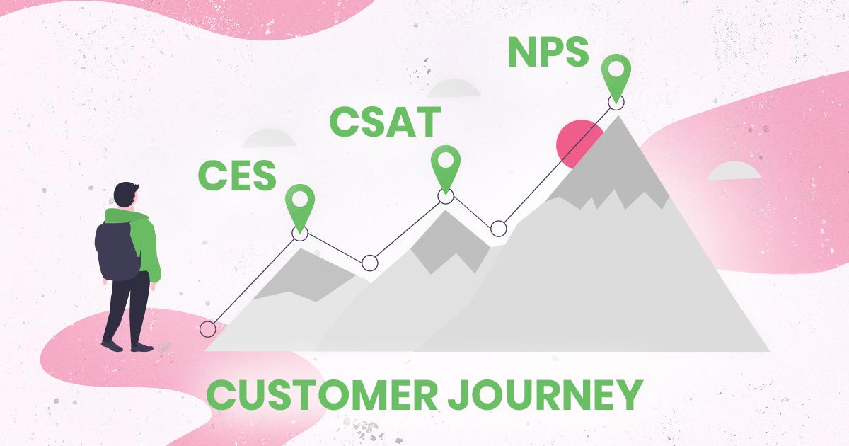 CES CSAT Custom Surveys