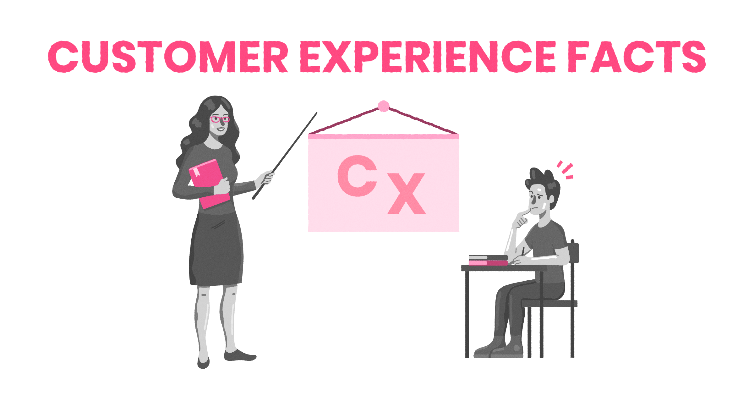 50 facts about Customer Experience